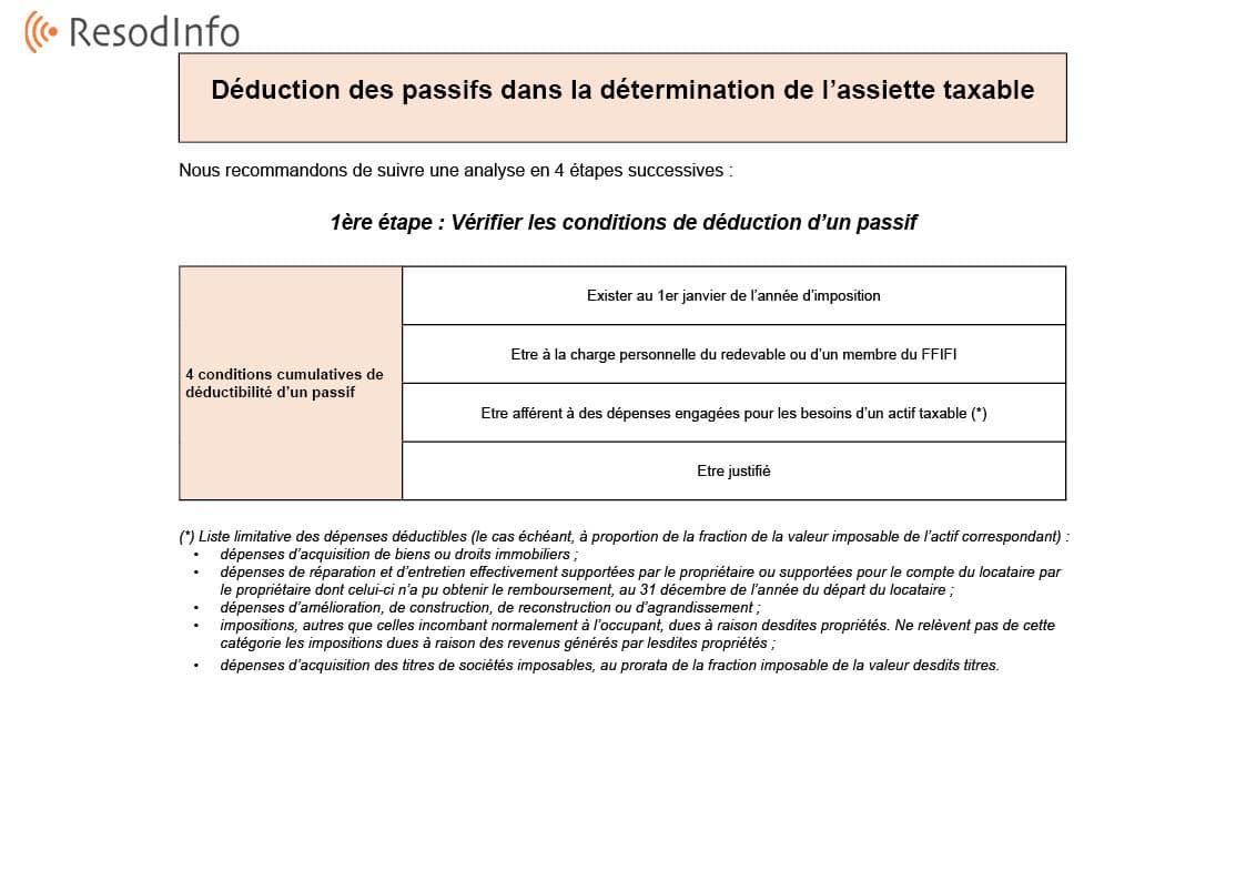 Déduction des passifs dans la détermination de l'assiette taxable - étape 1