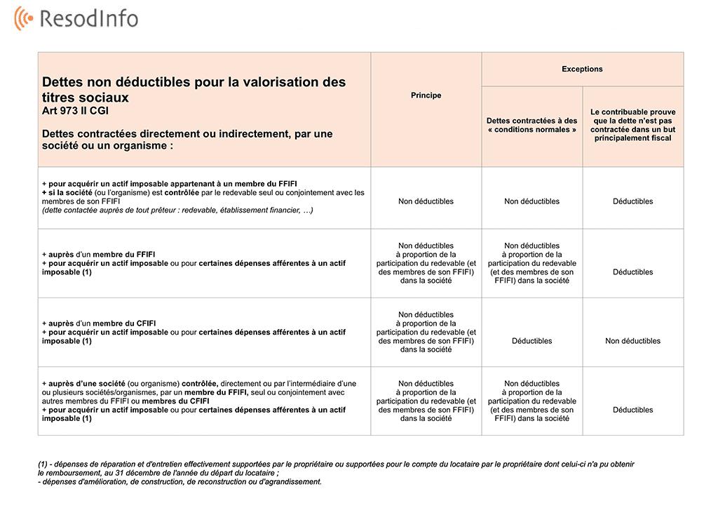 tableaux_resodinfo3 (1)